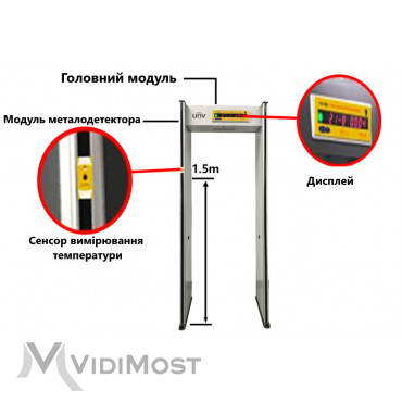 Рамка для вимірювання температури Uniview USS-SC100A-TM